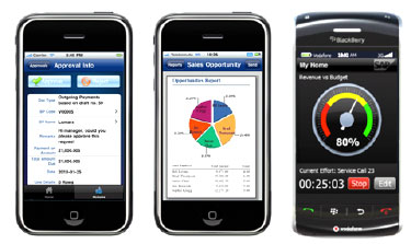 SAP Business One Mobile